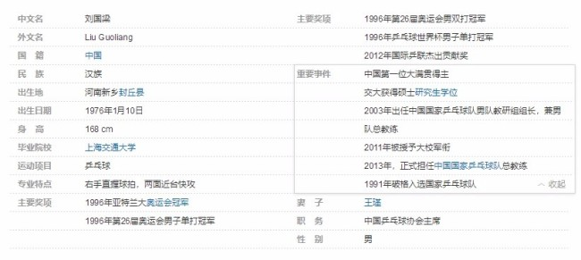 刘国梁不参选国际乒联主席