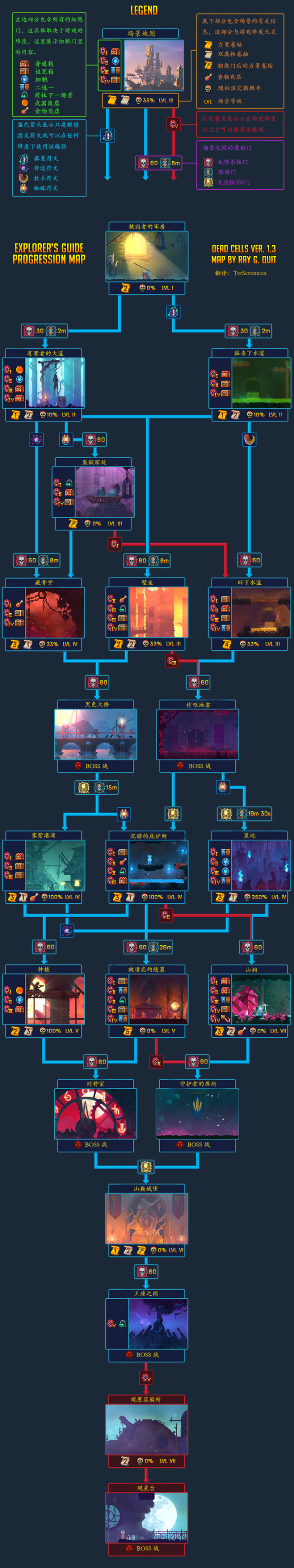 重生细胞1.2版本路线图详解 最新路线图一览
