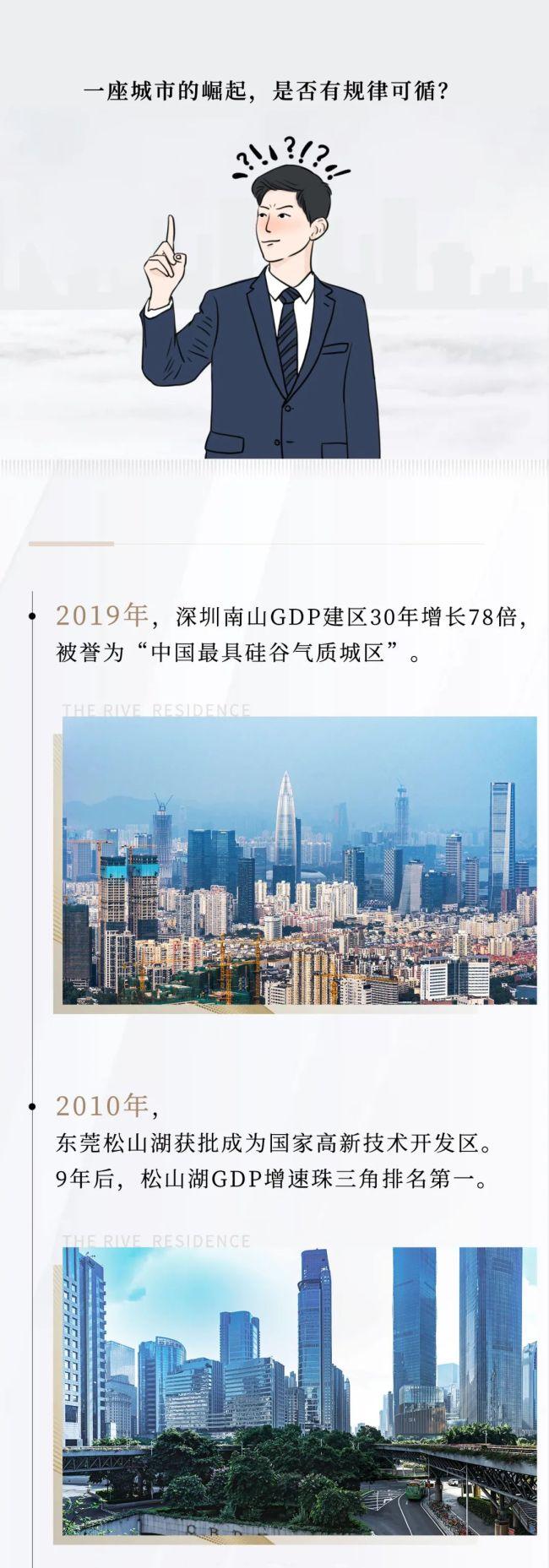 湾区时代下的城市发展路径,正被惠州复制!