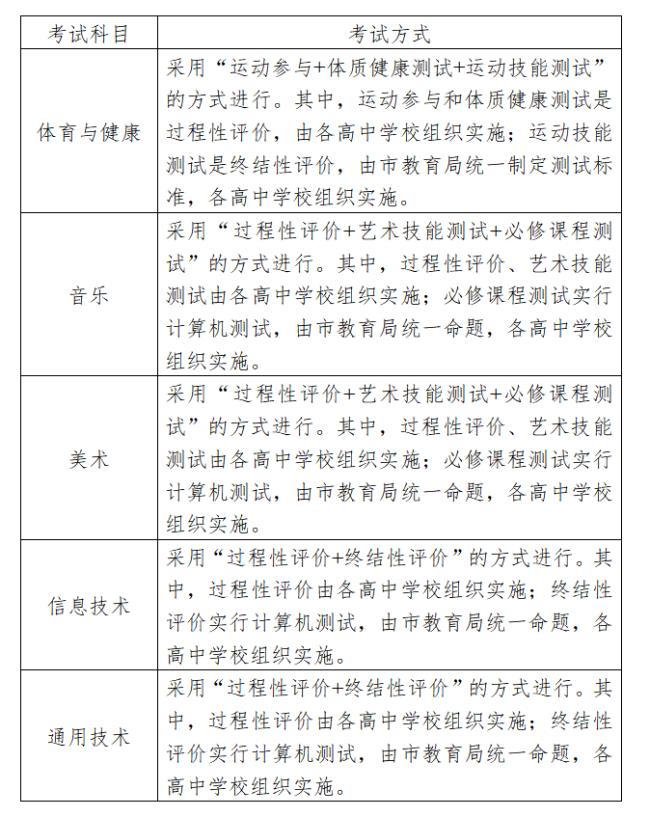 @广州考生 体育与健康等科目纳入高中学业水平考试
