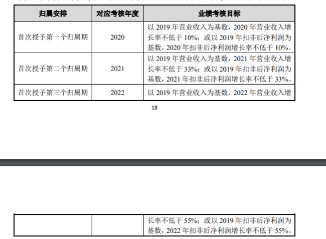 """科创板""""最赚钱""""公司之一! 传音控股2020年度实现营业收入377.64亿元"""