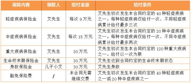 """广东人保寿险主打重疾险""""无忧人生"""" 推出升级产品"""