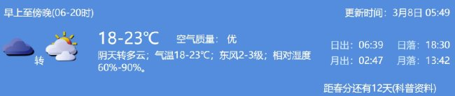 3月8日深圳天气预报:以阴天转多云为主 气温18-23度