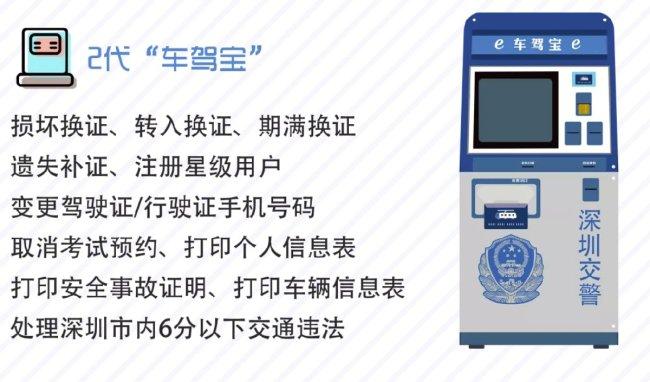 深圳车驾宝自助一体机可办理业务有哪些?