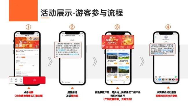2021五一广东景区免费门票红包每个手机号可以抢几次?