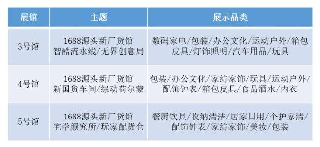 2021深圳礼品家居展展示哪些产品?各大展馆详情一览