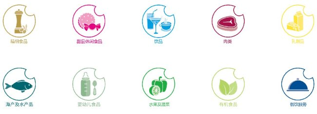 2021世界食品深圳博览会展品有哪些种类