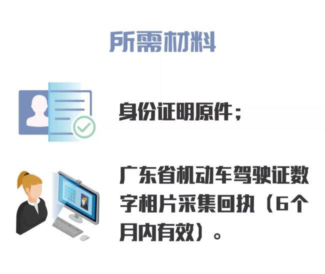 深圳居民满分学习后要怎么申请参加学习考试?