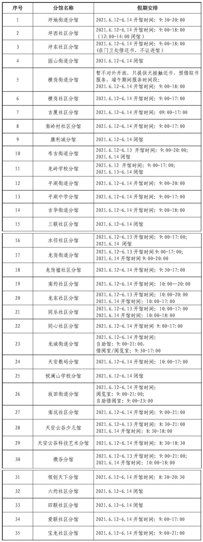 深圳龙岗区图书馆各分馆2021端午期间开放详情