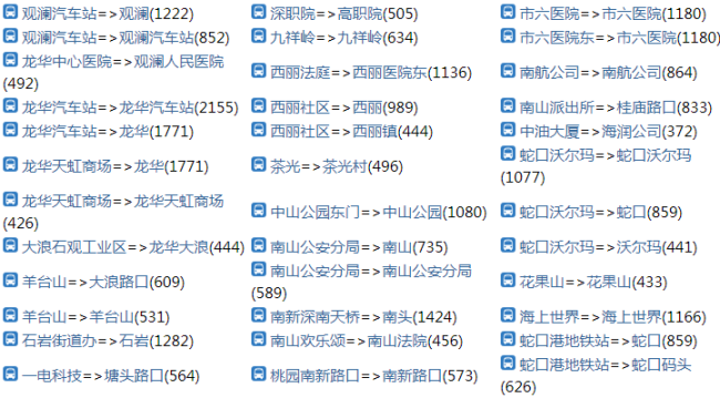 深圳公交332路线详情(运行时间+票价+站点)