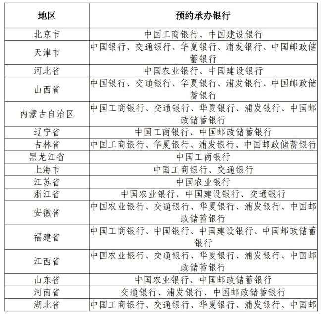深圳建党100周年纪念币怎么预约兑换?在哪些银行可以预约