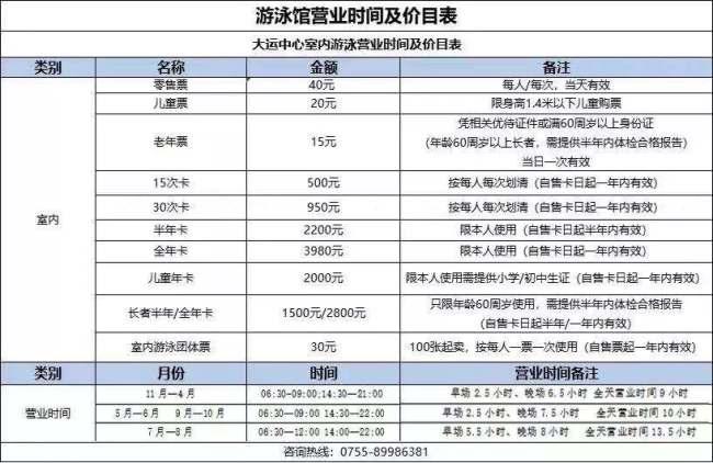 2021深圳大运中心游泳馆收费标准及运营时间