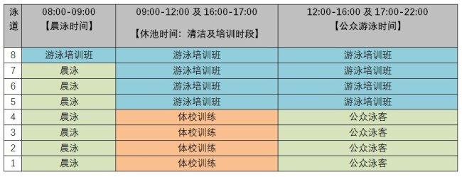 2021深圳罗湖体育中心游泳馆暑期开放时间及注意事项