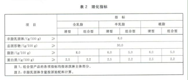 钟薛高提升雪糕品质塑造新国货形象