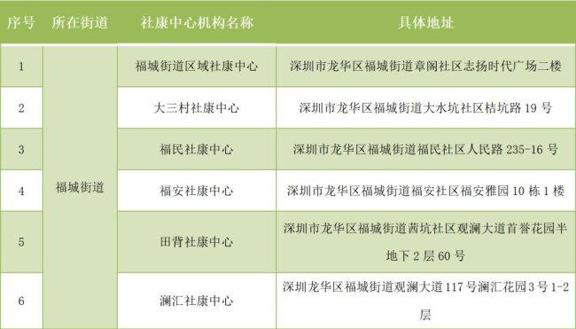 2021深圳龙华区新冠疫苗加强针接种安排及时间