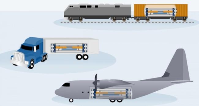 美国军方要重启小型便携式核反应堆