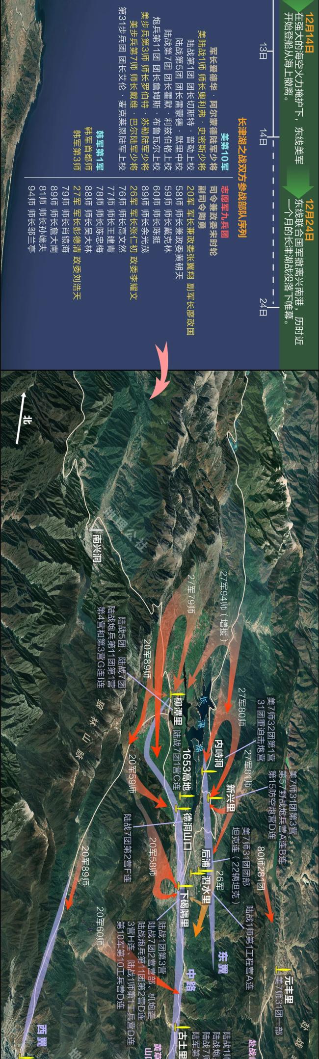 长津湖之战全景图