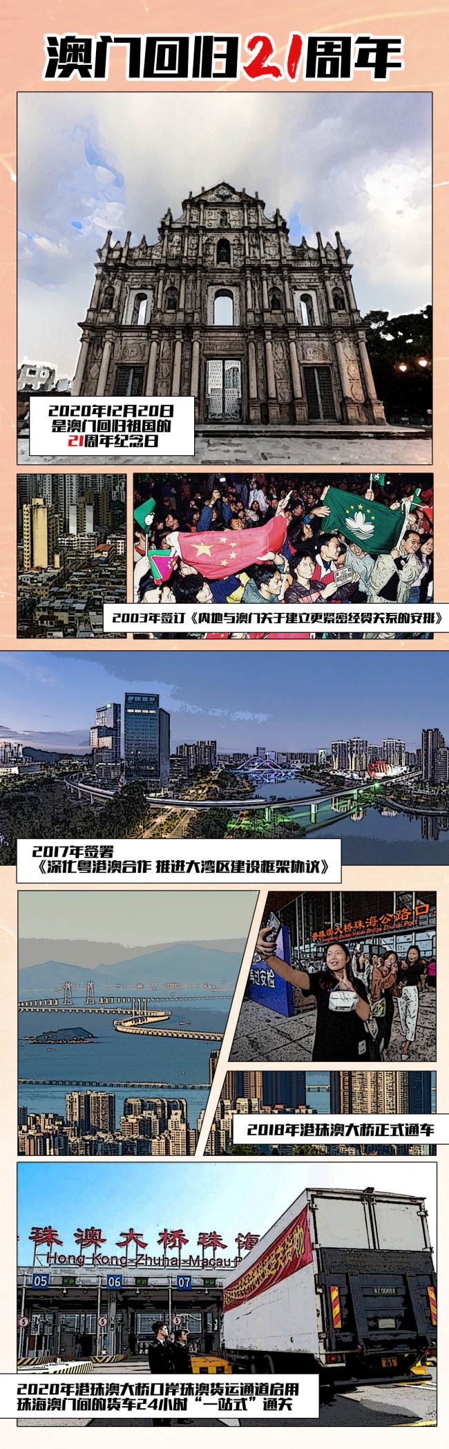 时政微视频丨澳门2020:盛世莲花别样红
