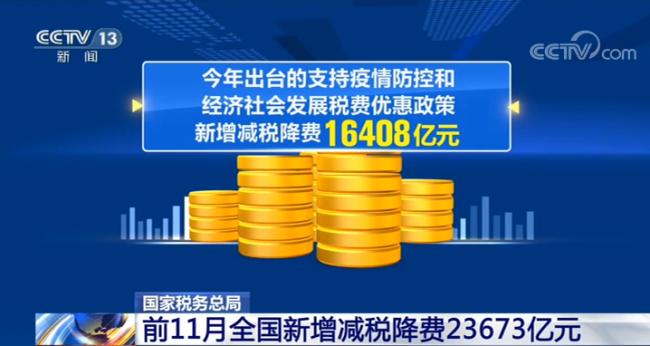 前11个月全国累计新增减税降费已达23673亿元