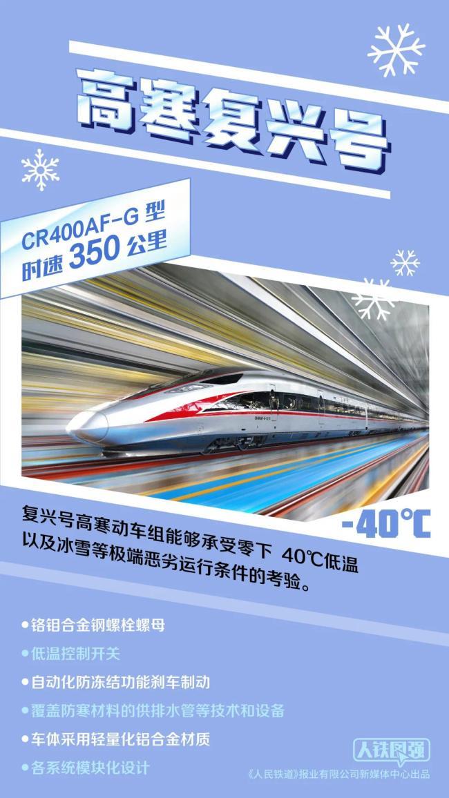 京哈高铁!今天终于等到你!