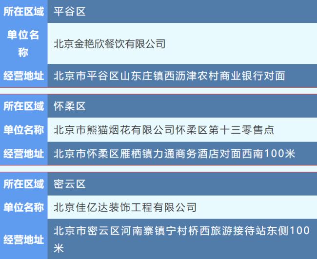 部分零售网点需排队,北京应急局发布春节烟花爆竹购买提示