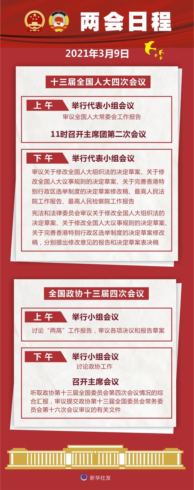 3月9日:人代会审议全国人大常委会工作报告等 政协举行小组
