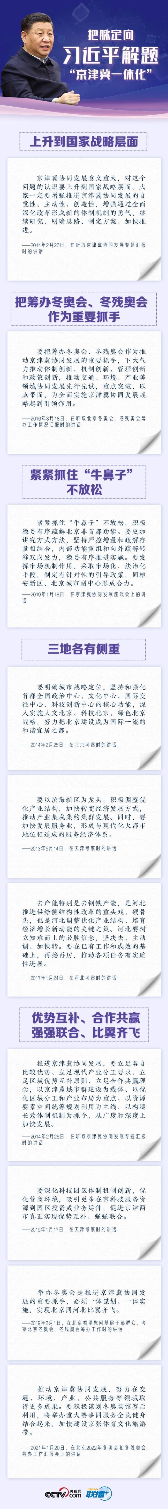 """联播+丨把脉定向 习近平解题""""京津冀一体化"""""""