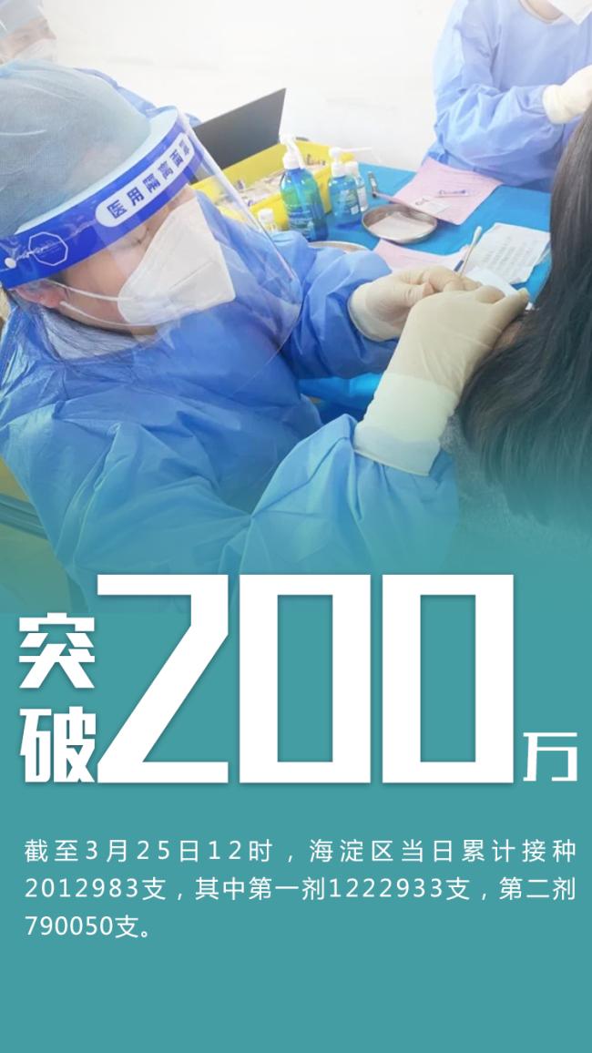 最新!海淀区新冠疫苗接种量突破200万!