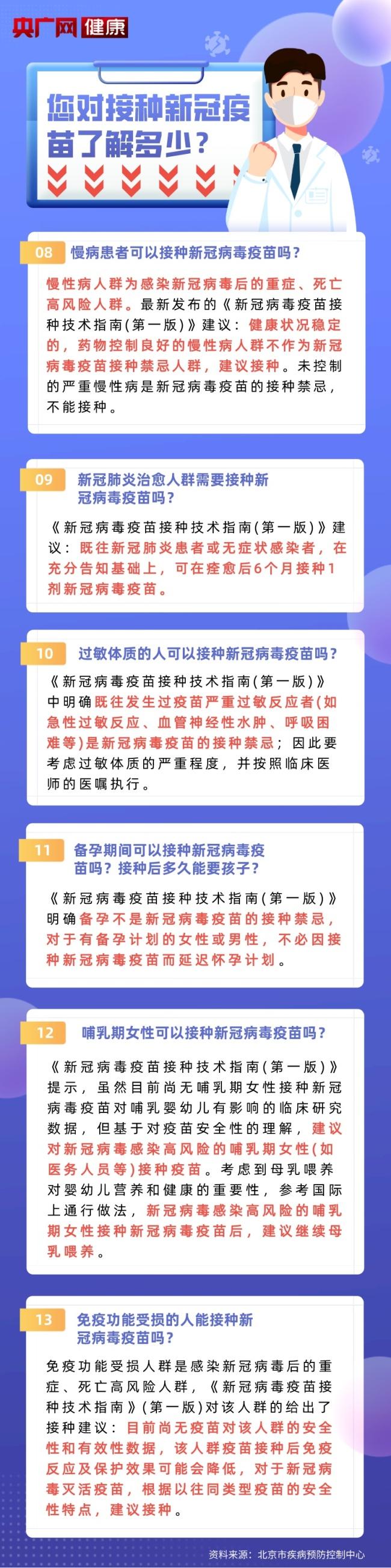 北京市新冠病毒疫苗接种新版问答(下)