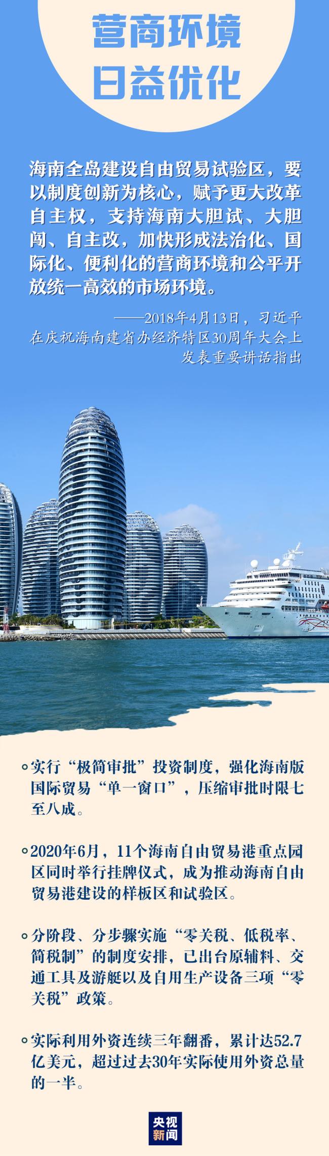 风从海上来 海南自贸港扬帆远航