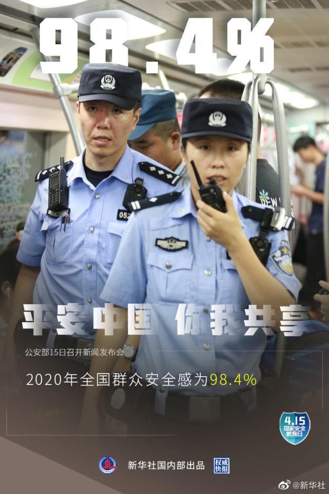 权威快报丨第六个全民国家安全教育日 一组数据看平安中国