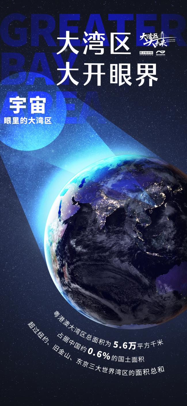 宇宙看湾区 2.jpg