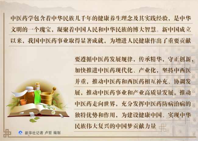 镜观·领航丨千年瑰宝焕新彩,总书记这样指引中医药事业发展