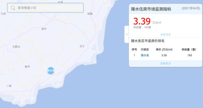 中国房价行情网截图