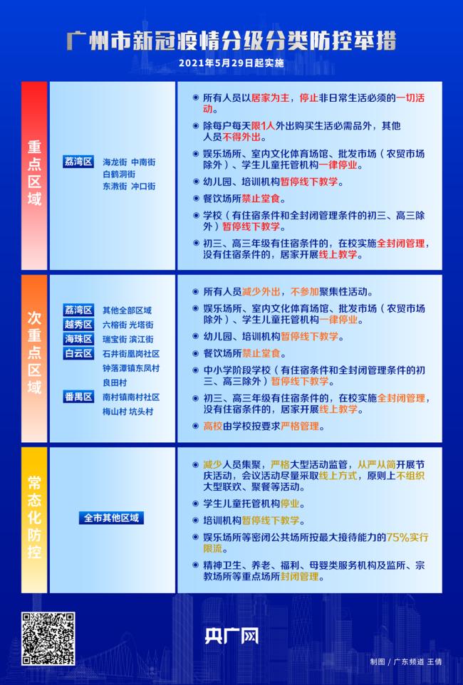 """【视频+图解】广州紧急启动分级防控,与病毒""""赛跑""""!"""
