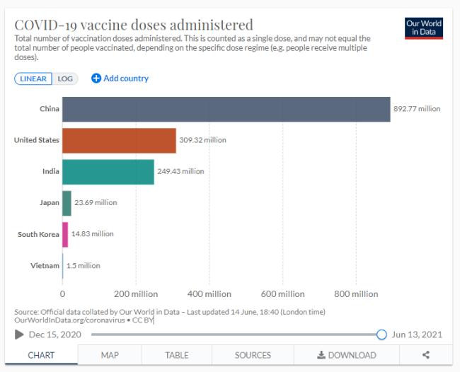 日本宣布向越南捐赠100万剂阿斯利康疫苗