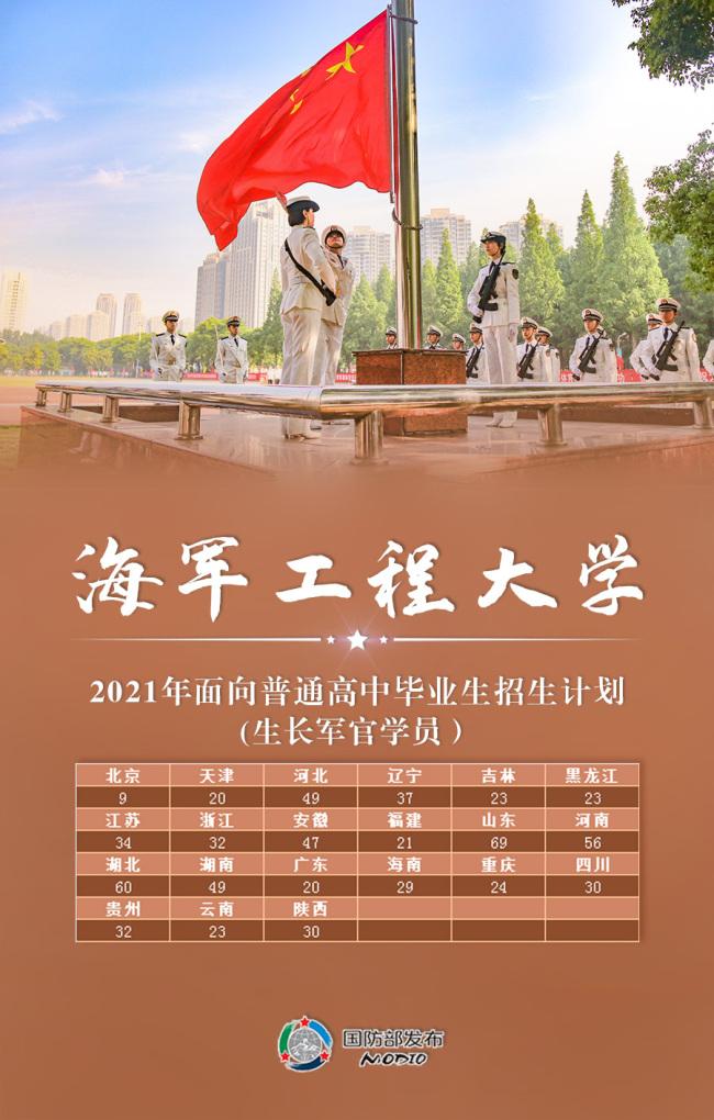 今年27所军校计划招收普通高中毕业生1.3万余人