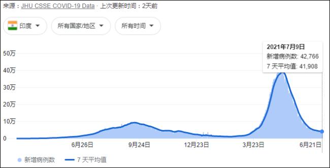 """印尼也""""缺氧""""了,紧急关头想到了中国"""