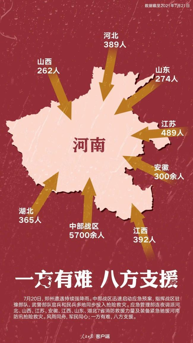 这就是中国人的团结!