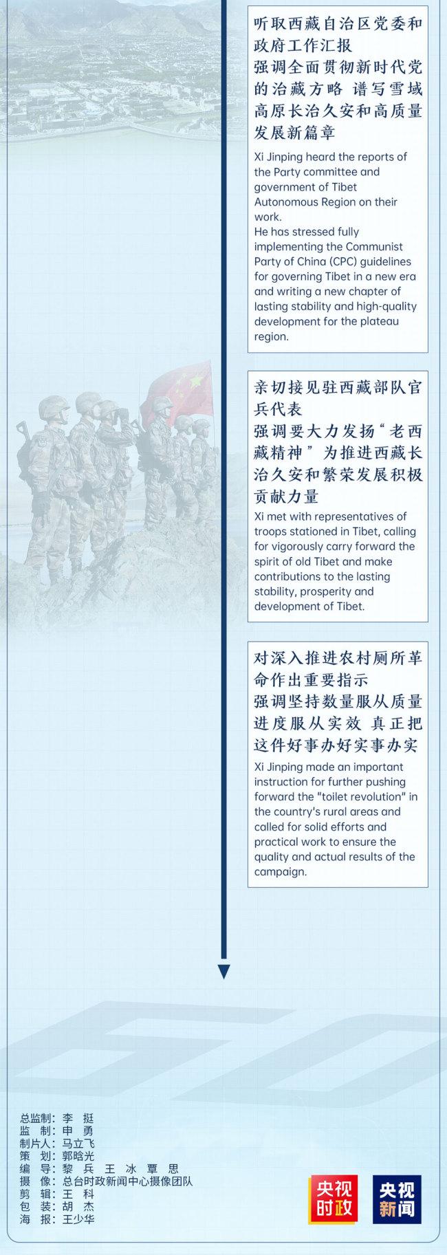时政微周刊丨总书记的一周(7月19日—7月25日)