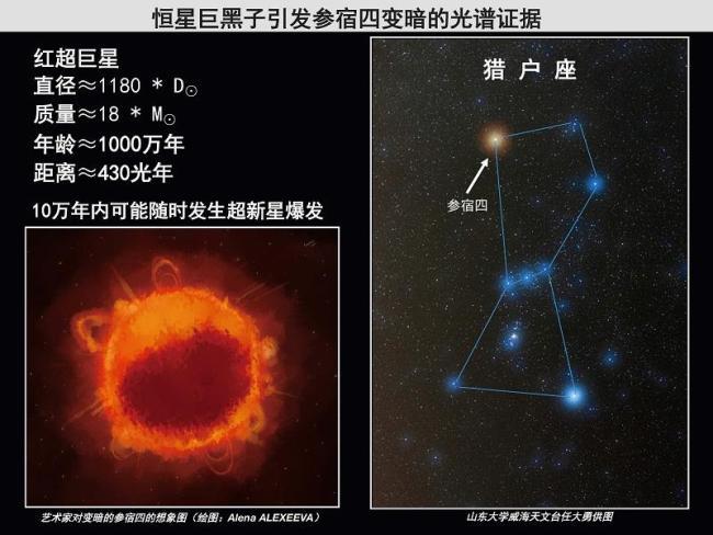 我国科学家揭开红超巨星参宿四致暗之谜