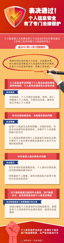 """""""严""""字当头,提升个人信息保护法治化水平——全国人大常委会法工委有关部门负责人解读个人信息保护法热点话题 字体: 小 中 大 分享到:"""