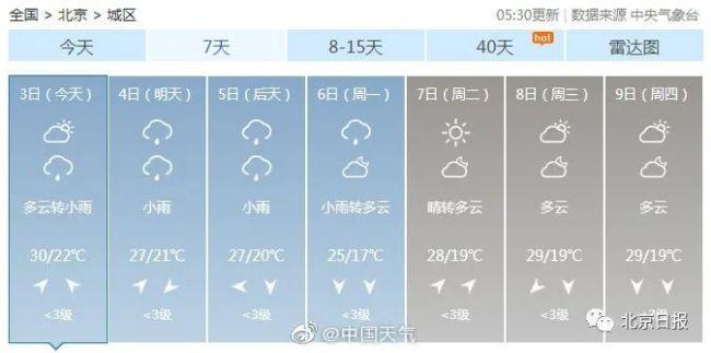 北京市防汛办提醒:局地暴雨!今年汛期,雨为什么这么多?