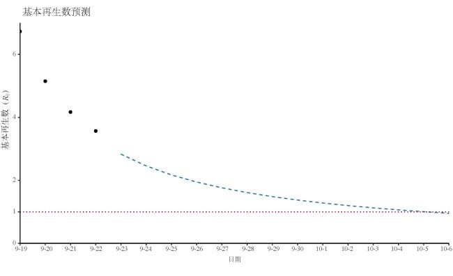 《计划软件要选准确率高的还是低的_厦门疫情专家最新研判:预计国庆节期间迎来拐点》