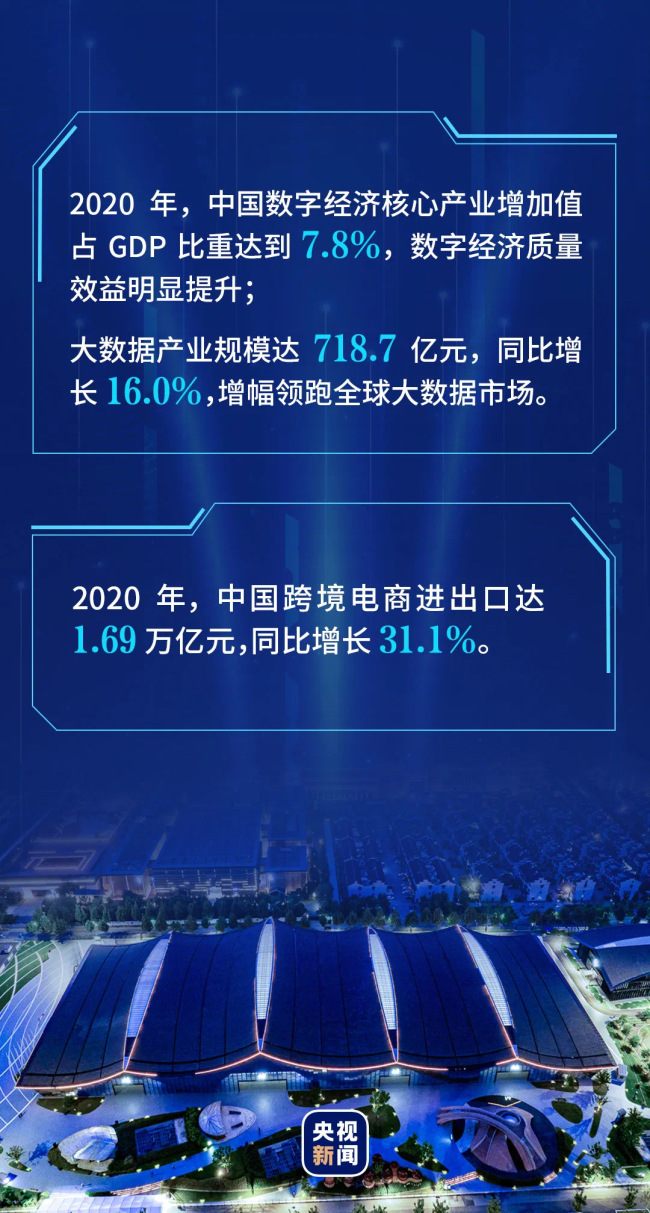 迈向数字文明新时代的中国方案