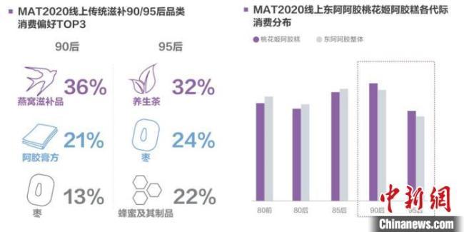 """""""风""""与""""变"""":2020中国互联网消费生态大数据报告揭示消费生态十大变化"""