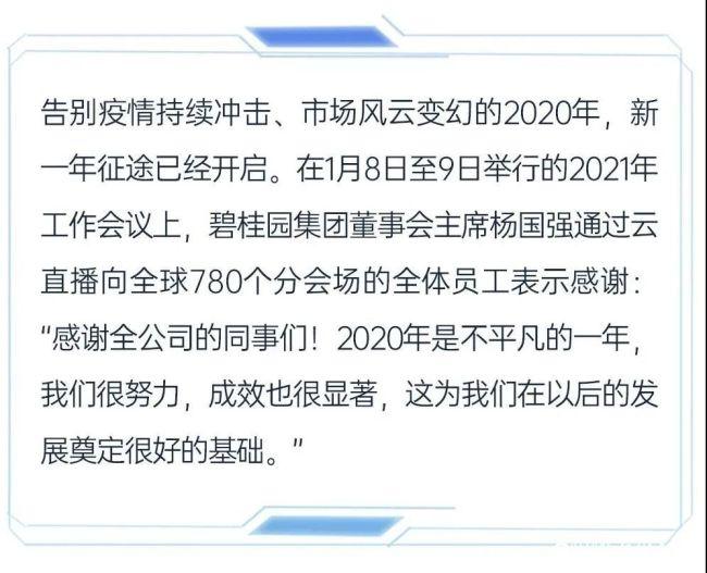 碧桂园2020年销售业绩再创新高,全口径销售额继续稳居行业第一