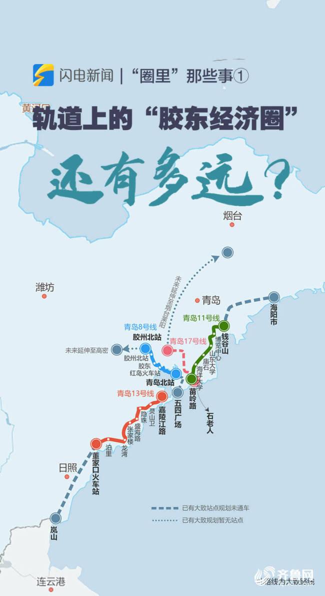 """青岛8号线将延至高密,11号线或延至烟台 """"轨道上的胶东经济圈""""还有多远?"""