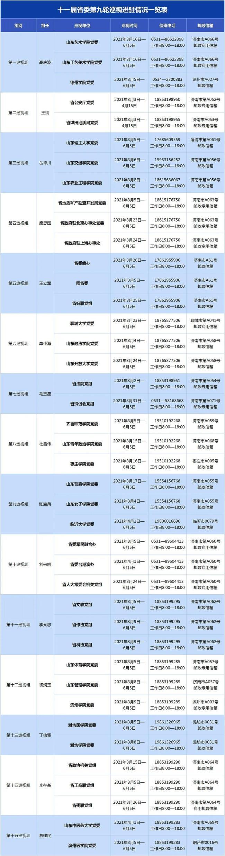 山东省委最新一轮巡视全部到位,值班电话、邮箱公布