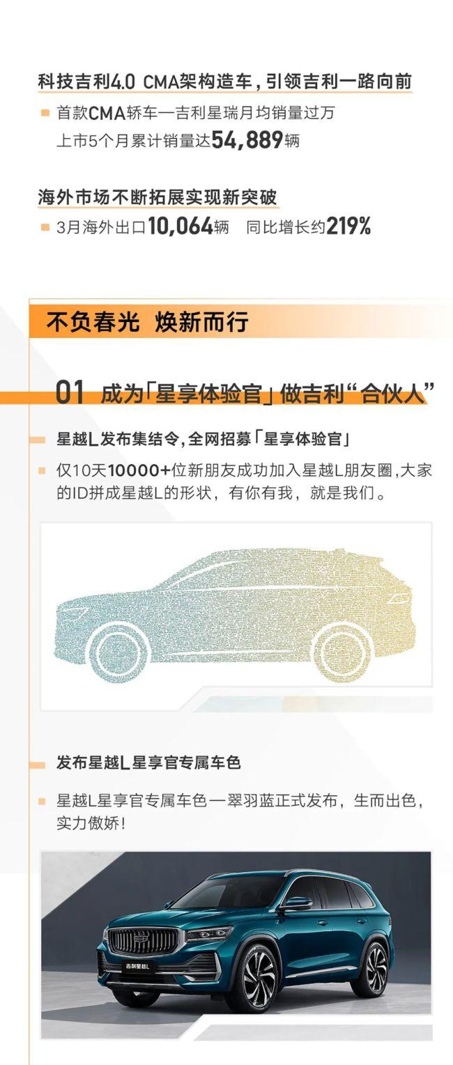 吉利汽车一季度销量达33万余辆,同比大涨约62%